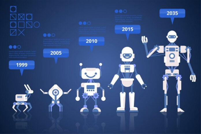 Evolution of Artificial Intelligence to Modern Application
