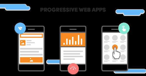Why do we need the progressive Web App